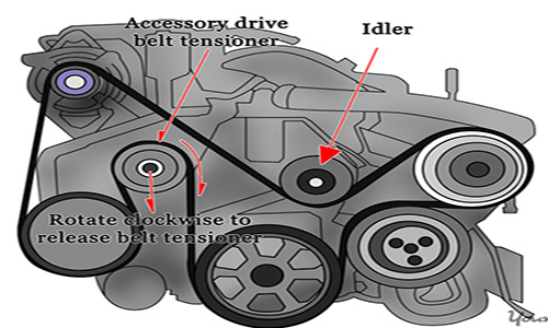 INSTALLATION INSTRUCTIONS for BELT TENSIONER ASSEMBLY